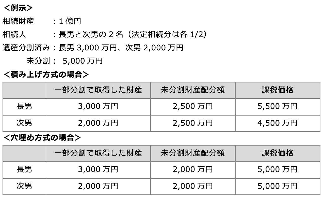 一部分割:課税価格の計算の例示